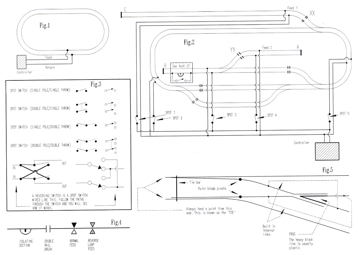 Articles Dpst Switch Wiring Diagram See Inset At Zz Fig2